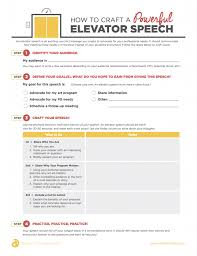 Elavator Speech How To Craft The Perfect Elevator Speech For Your Pd Needs