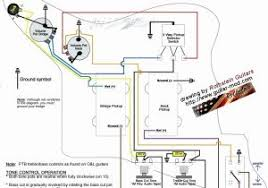 squier strat wiring diagram and squier strange wiring squier strat wiring diagram of diagram squier strat wiring diagram