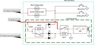rear van accessory sockets energize when doors open shortcircu it circuit to switch on accessory socket in load