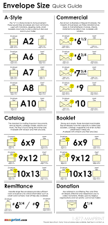 Envelope Size Chart Infographic Provided As A Quick