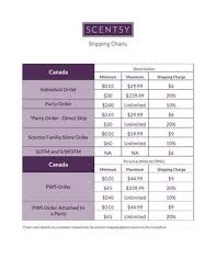 Scentsy Shipping Chart Scentsy Shipping Costs By Michelle Stringer Issuu