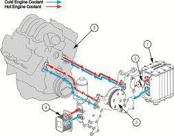 volvo penta designed a cooling system that mounts on the front of the new 5 7 liter v8 engine supported by a central cast manifold