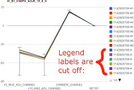 Google Chart Legend Width How To Prevent Legend Labels Being Cut Off In Google Charts