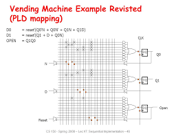 How To Reset A Vending Machine Interesting Sequential Logic Review Ppt Video Online Download