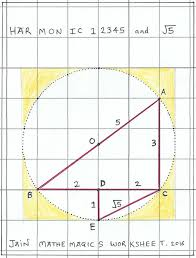 Phi - 1:1.618 - the Golden Ratio | Facebook