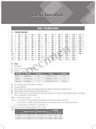 Untuk menguji ingatanmu, kerjakan tugas berikut. Kunci Jawaban Buku Mandiri Bahasa Indonesia Kelas 9 Cute766