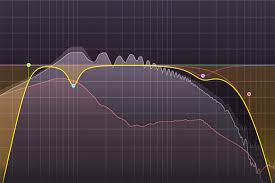 Kick Drum Frequency Range Chart 10 Kick And Bass Mixing Tips Icon Collective Music School