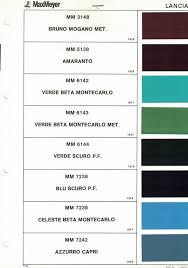 Glasurit Color Chart Color