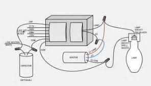 watt hps ballast wiring diagram images watt hp s hid light hps ballast wiring diagram hps electric