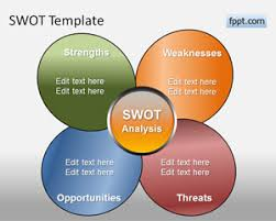 Butterfly Swot Diagram For Powerpoint Free Powerpoint Templates