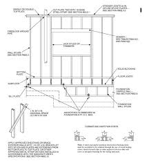 metal framing details. Metal Stud Framing Details Usg Design Studio Steel Metal Framing Details I