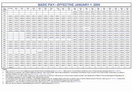 Dod Bah Chart Marine Officer Salary Chart Basic Pay Scale