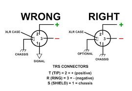 guitar microphone wiring diagram guitar image guitar cable wiring diagram guitar image wiring on guitar microphone wiring diagram