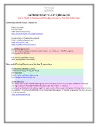 Humboldt County LGBTQ Resources
