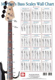 bass scale wall chart wall chart mel bay publications, inc Bass Notes Diagram bass scales wall chart gif file bass notes diagram