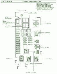 toyota avalon fuse panel diagram toyota fuse box diagram toyota wiring diagrams online