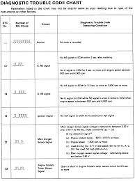 Toyota Trim Code Chart Repair Guides