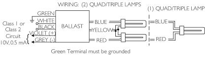 mark 7 0 10v izt2t42m5ld35m mark 7 0 10v philips lighting 0-10v dimming led driver at 0 10v Dimming Wiring Diagram