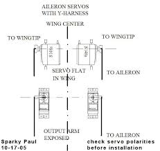 servo installations 2 aileron servos y harness