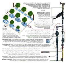 gas furnace wiring diagrams images diffuser moreover drip irrigation system also central heating wiring