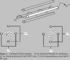 ford 3000 gas wiring harness ford image wiring diagram gas log switch gas image about wiring diagram schematic on ford 3000 gas wiring harness
