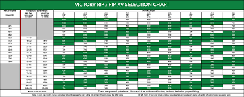 59 Uncommon Victory Arrow Chart