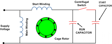 pictures of circle diagram induction motor types single phase motors fig 13 capacitor start run wiring