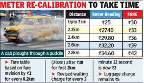Mumbai Taxi Fare Chart 2017 After Revision Expect Cab Fare Confusion Kolkata News