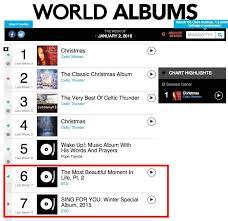 Bts Billboard Chart Exo Bts And Psy Rank On Billboards World Albums Singles