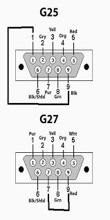 github chrisjansson shifter logitech g27 g25 shifter to usb image