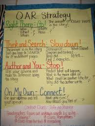 Qar Anchor Chart Reading Ideas Reciprocal Teaching