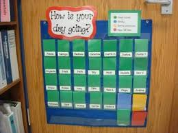 Classroom Management Chart Classroom Management Sara St Johns Professional Portfolio
