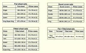Delightful Double Mattress Dimensions Size Cm Standard Uk