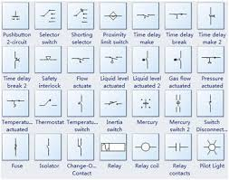 wiring diagram symbols aviation the wiring diagram electrical schematic symbols at a glance electronics basics wiring diagram