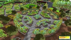 Small Picture sample of a fully permaculture design with exact placement of