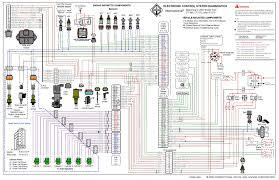 2006 international dt466 ecm wiring diagram all wiring diagram navistar wiring diagram wiring diagrams best 04 international 4300 wiring diagram 2006 international dt466 ecm wiring diagram