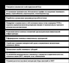 Реферат На Тему Реформа Жкх sheet dom Реферат На Тему Реформа Жкх