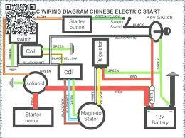 50cc wire diagram wiring diagram today 50cc wire diagram wiring diagram centre kazuma 50cc wiring diagram 50cc wire diagram