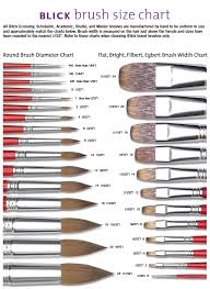 Acrylic Brush Size Chart Acrylic Brush Size Chart Google Search Watercolor Art