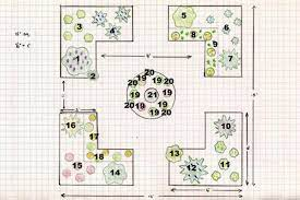plan for a simple formal herb garden