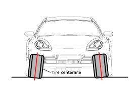 saturn vue wiring diagram saturn discover your wiring saturn steering wheel wiring schematic