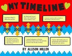 Personal Timeline Project Social Studies Pinterest Timeline