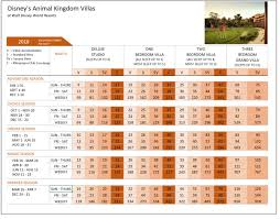 Animal Kingdom Lodge Point Chart Animal Kingdom Dvc Sales