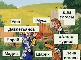 Контрольная работа по татарскому языку класс Татарский язык  О ы хэрефе 2 класс татарский язык