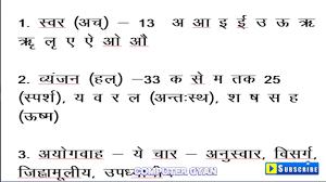 Swar Vyanjan Chart Sanskritvarnmala Varnmala Swar Vyanjan Alphabets Of Sanskrit Sanskritswar