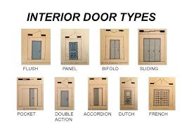 Skillful Types Of Interior Doors Types Of Interior Doors Photo On Luxury  Home Interior Design And