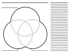 Compare And Contrast Venn Diagram 3 Circles 10 Best Venn Diagram Template Images Venn Diagram Printable Venn