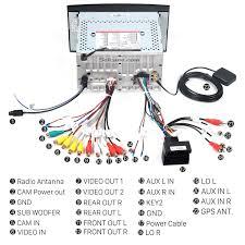 100 ideas 2014 jetta wiring diagram on elizabethrudolph us 2006 Jetta Radio Wiring Diagram diagram of vw jetta wiring diagrams millions diagram and concept 2006 vw jetta radio wiring diagram