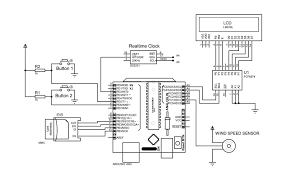 wiring diagram of the wind power measurement system wiring diagram of the wind power measurement system