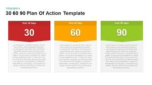 30 60 90 Day Plan Template Powerpoint Plan Bee